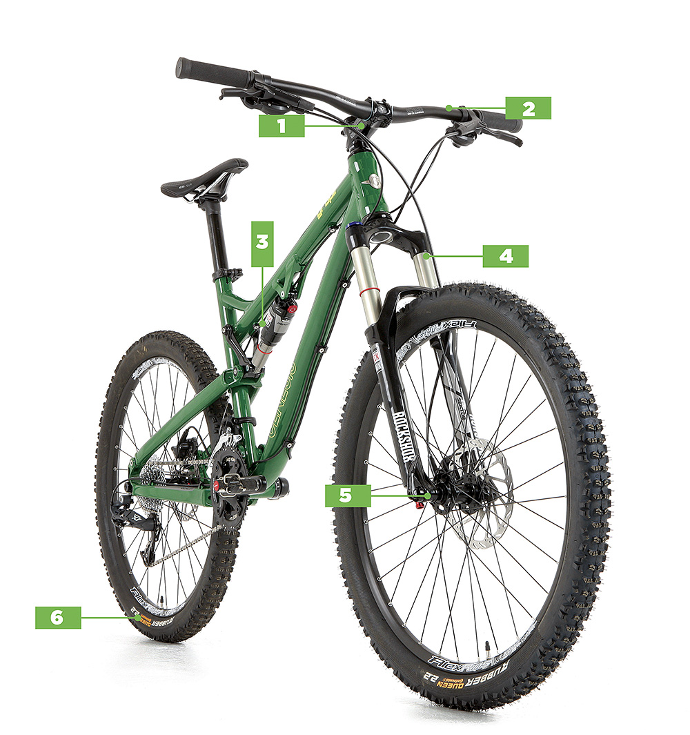 Best Mountain Bikes Under 2000 Buyer s guide trail bike