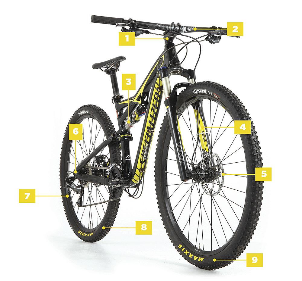 Best Full Suspension Mountain Bike Buyer S Guide Mbr