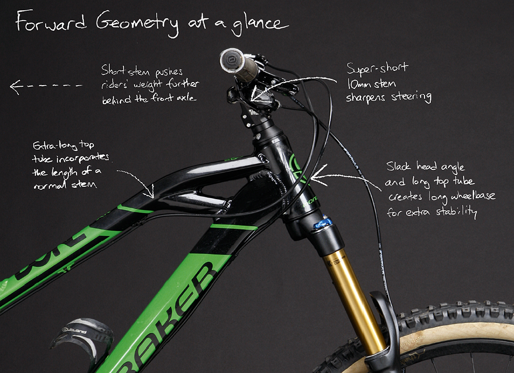 Mondraker\'s Forward Geometry explained - MBR