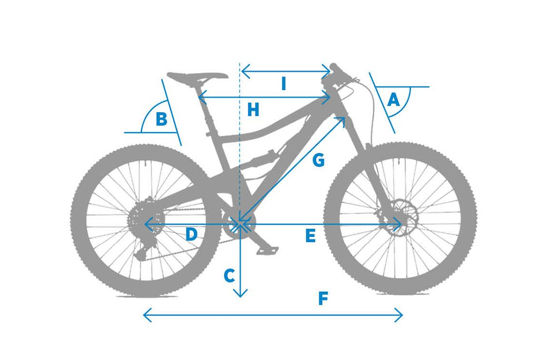 Just how accurate are bike geometry charts anyway? - MBR