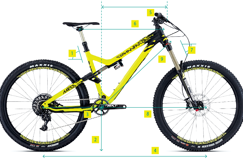 Mountain bike geometry explained - MBR