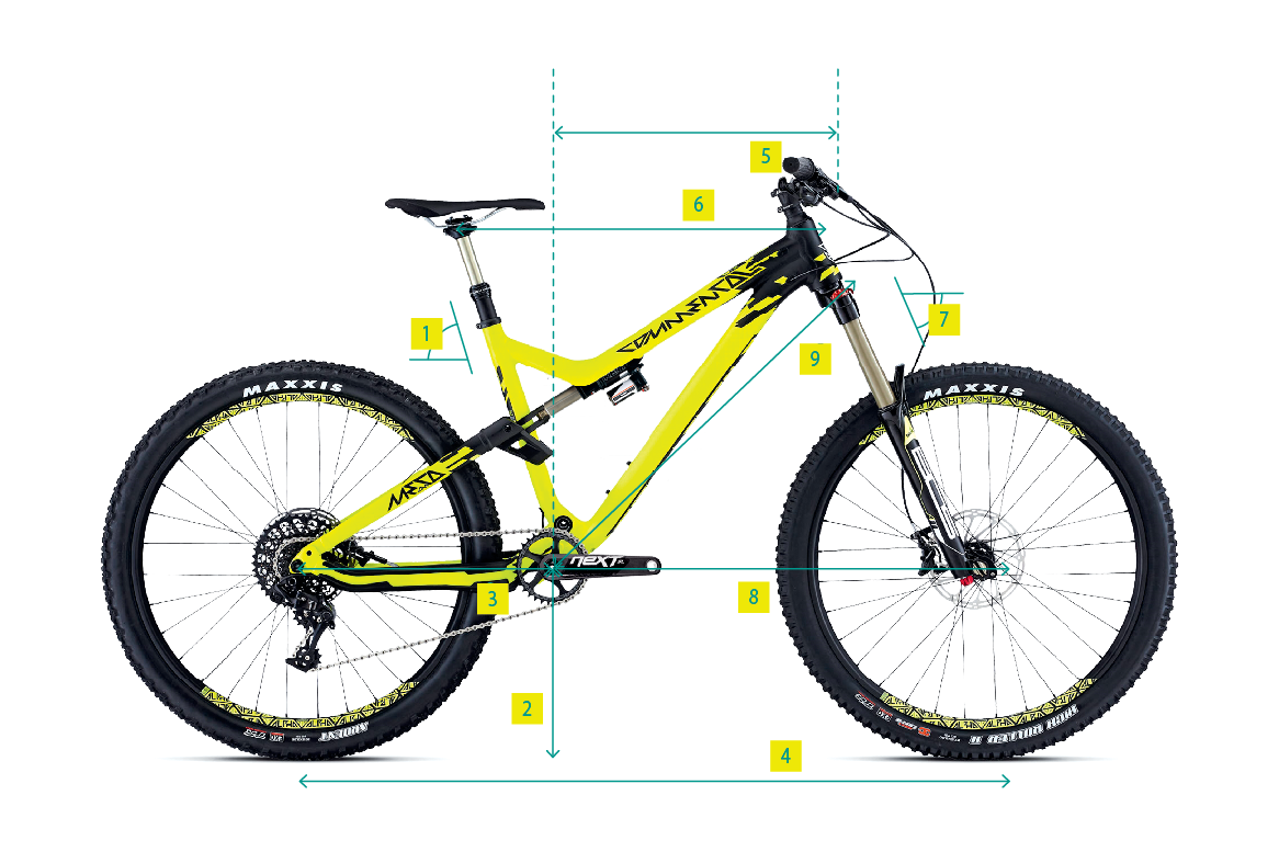 the complete guide to mountain bike geometry mbr - Mountain Bike Frames