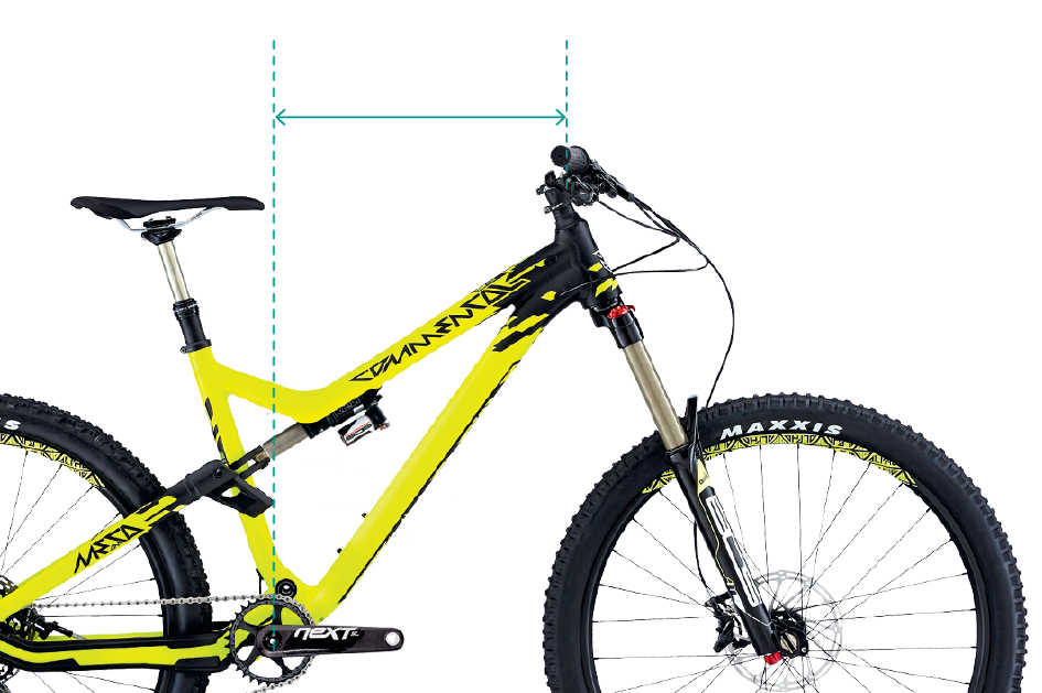 The complete guide to mountain bike geometry - MBR