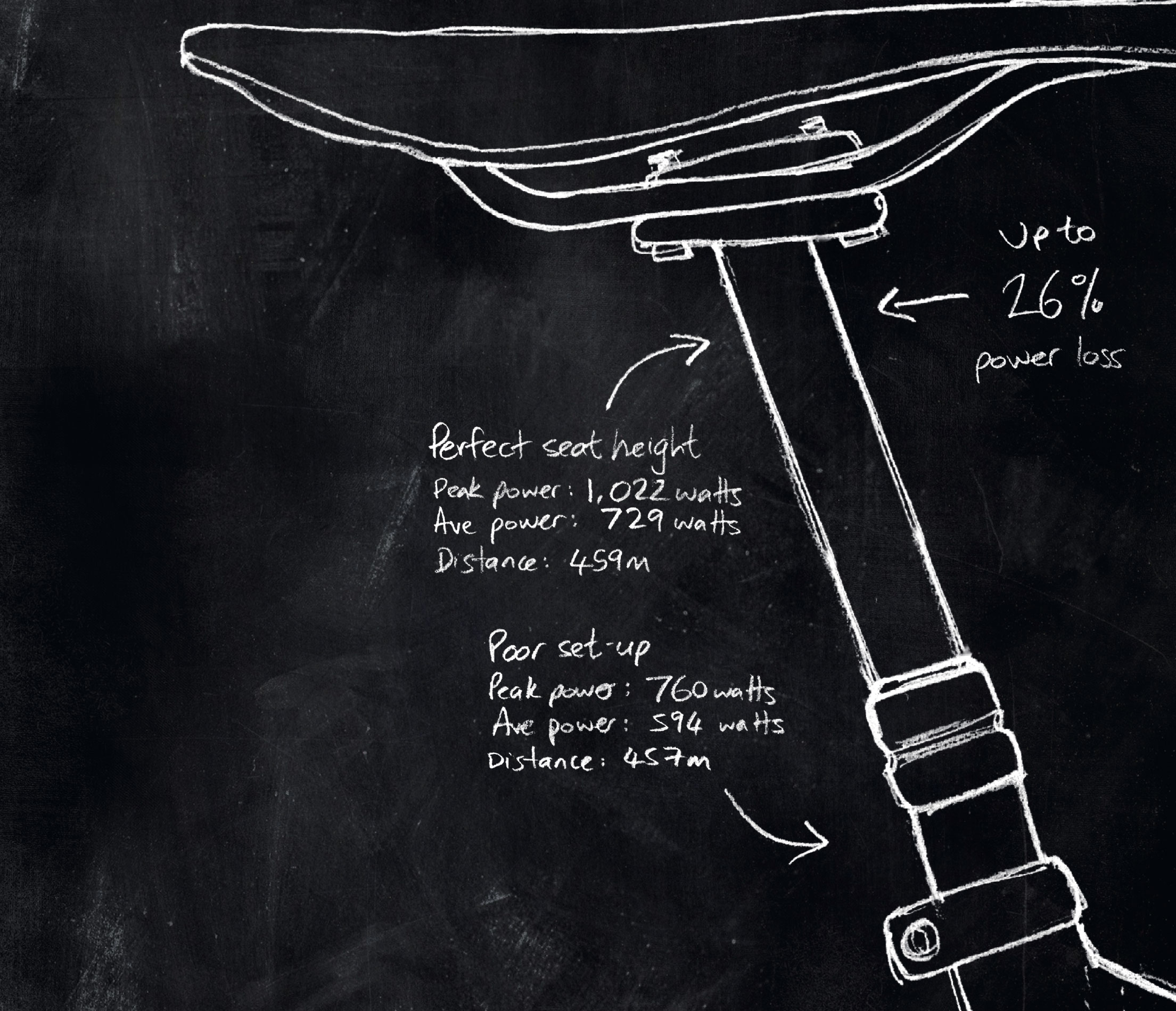 Awe Inspiring How To Set Saddle Height Scientifically Mbr Lamtechconsult Wood Chair Design Ideas Lamtechconsultcom
