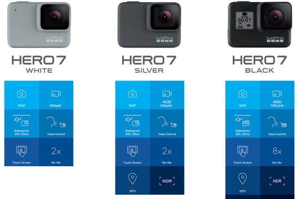 Details of the new GoPro Hero 7 models with prices starting
