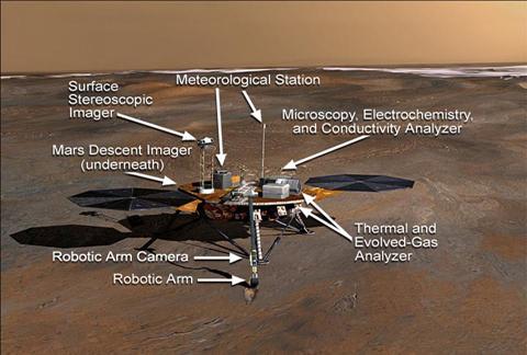 Phoenix lander instruments