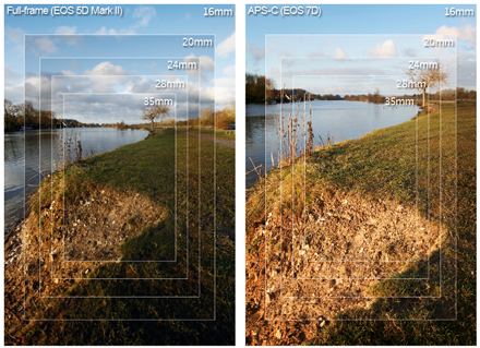 Canon 5d vs Canon 7d comparison images. These two sequences were taken from exactly the same spot to demonstrate the impact of the 1.6x focal length multiplication factor across the 16-35mm focal length range.