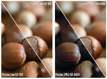 Canon raw vs Pentax raw. At ISO 6400 and with the in-camera noise reduction turned off, the Pentax JPEG file looks noticeably noisier than the equivalent file from the EOS 7D. The Pentax automatic white balance system also produced a cooler result, while the EOS 7D image is closer to reality.