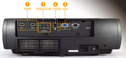 Projector connections and inputs: HDMI, VDI and VGA ports and analogues