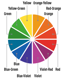 Colour wheel. For sure-fire results, try using the tried-and-tested method of using a colour wheel and choosing two opposing colours