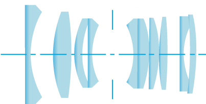 Modern 1-1 focusing lens