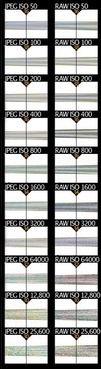 Nikon D800 resolution chart