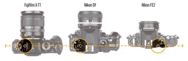 [Image: Fujifilm_X_T1_vs_Nikon_Df_size_comparison_600px.jpg]