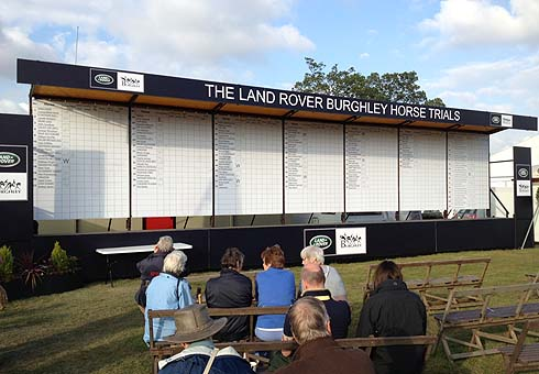 Burghley Horse Trials scoreboard