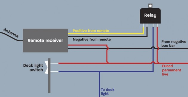 wiring diagram correction motor boat \u0026 yachting 120V Electrical Switch Wiring Diagrams in the march issue of motor boats monthly we printed a wiring diagram as part of a feature about remote controlled deck lighting that contained some