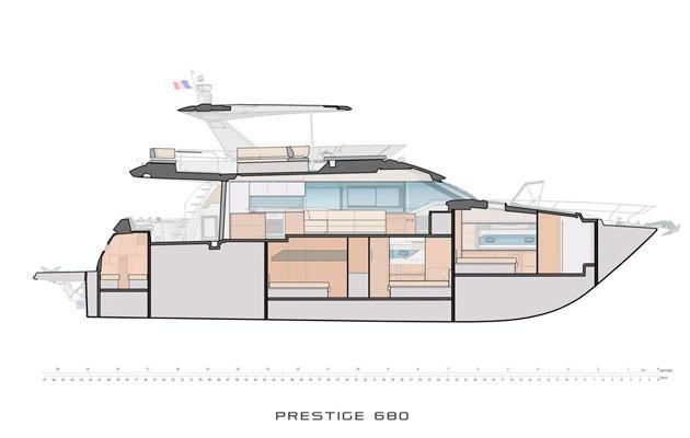 Prestige 680 Cross Section Motor Boat Amp Yachting