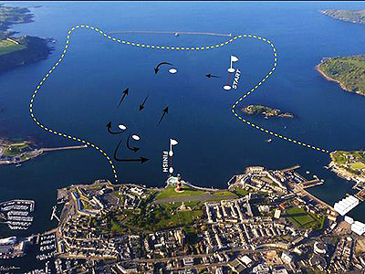 Americas Cup World Series course area Plymouth