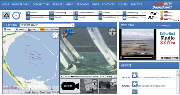 SailRacer?s event dashboard