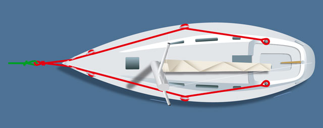 How to prepare for a lifeboat tow - Practical Boat Owner