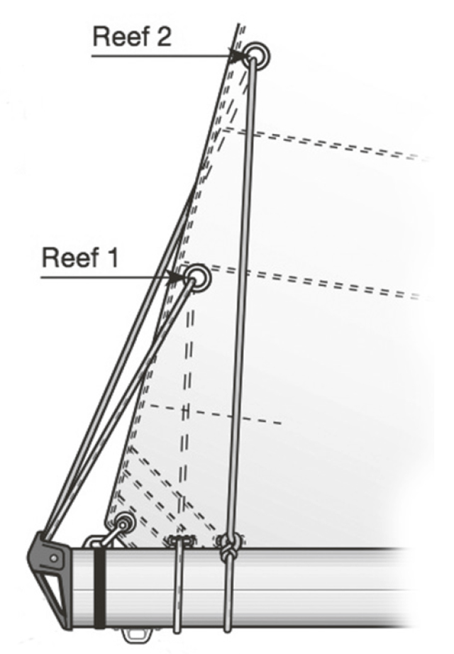 Pbo Sail Clinic How To Reef Practical Boat Owner