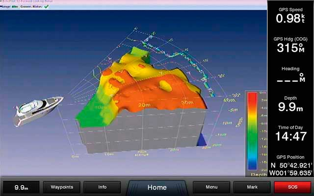 Forward-looking sonar: 5 units tested - Practical Boat Owner