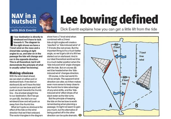 Nav In A Nutshell  Lee Bowing Defined