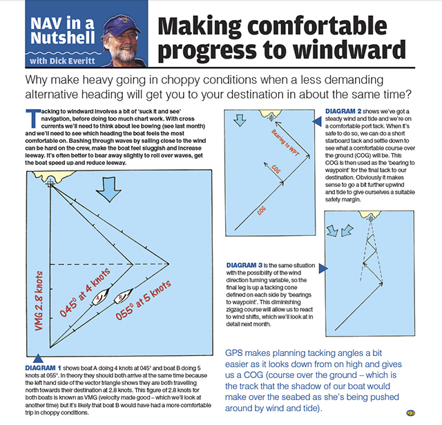 Nav in a Nut_making comfortable progress to windward
