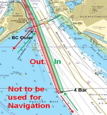Portsmouth Small Boat Channel Update Practical Boat Owner