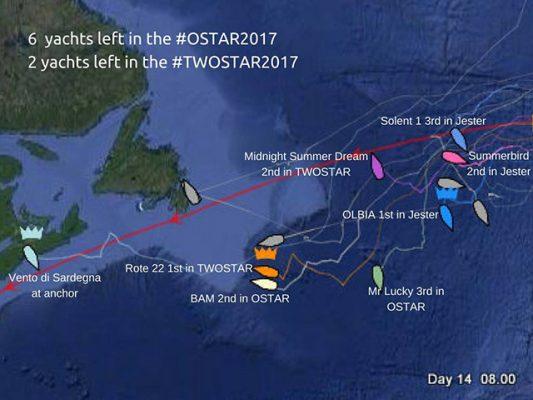 OSTAR_Yachts left