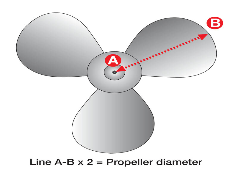 How to choose the right propeller for your boat - Practical Boat Owner