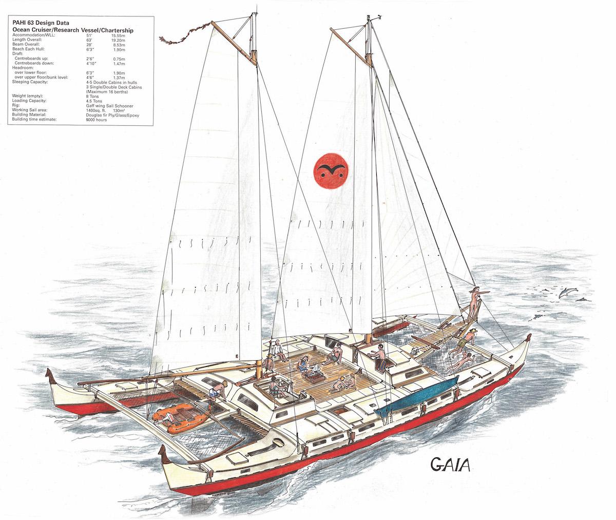 British designer James Wharram's round-the-world adventure on Spirit of Gaia - Practical Boat Owner