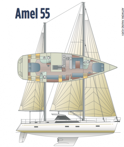 Amel 55 boat review
