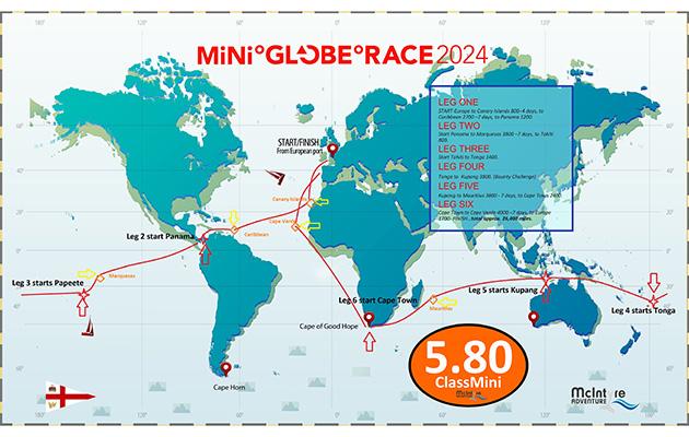 Route of the 2024 Mini Globe Race