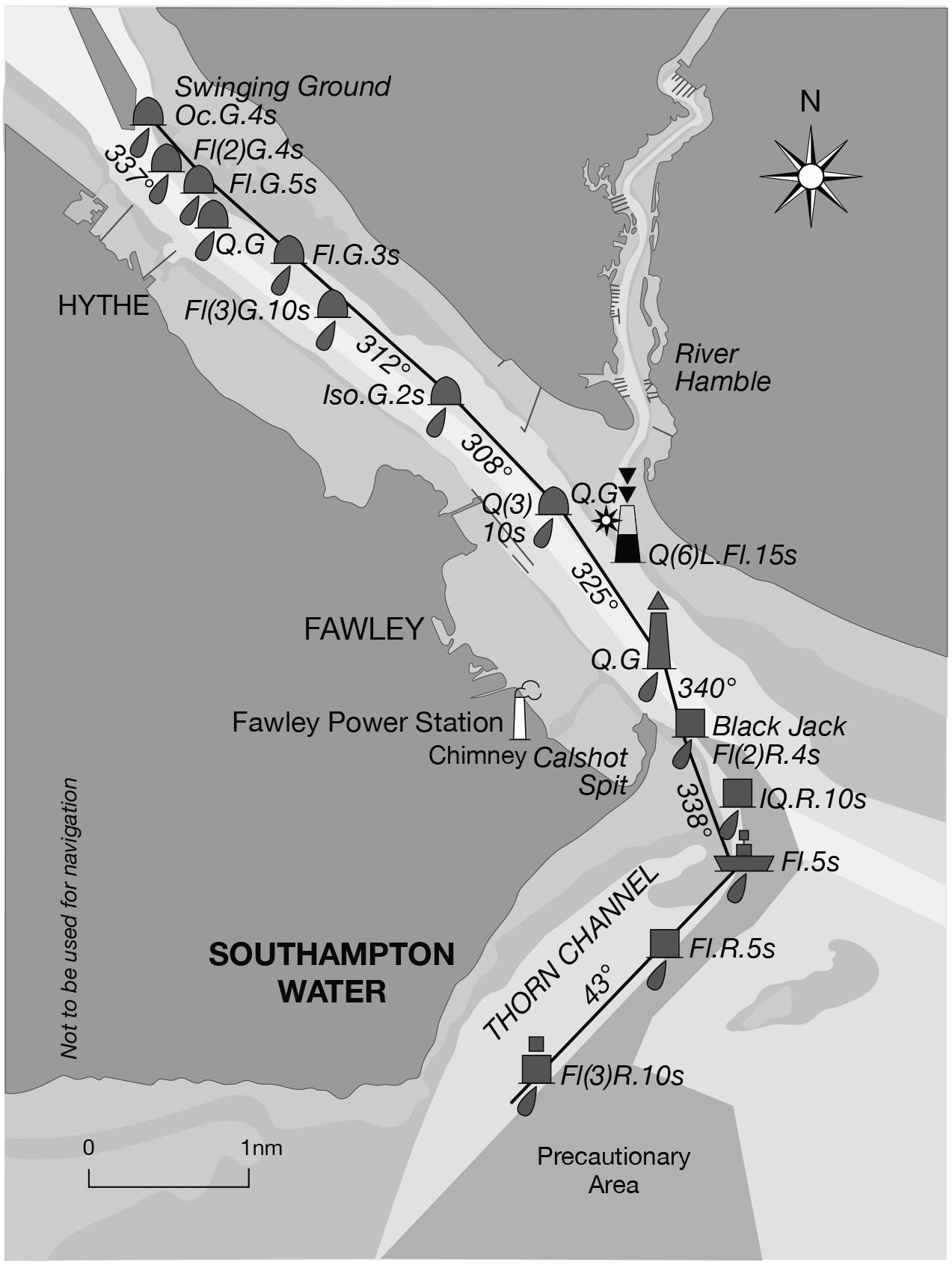 Graphique montrant Southampton Water