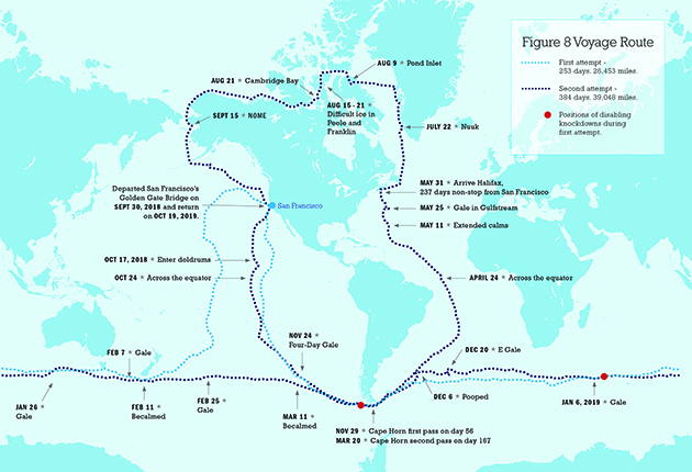 A chart showing Randall Reeve's Figure 8 Voyage
