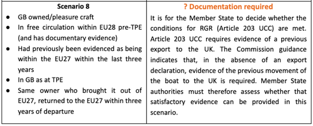EU VAT rules for UK boats in Europe