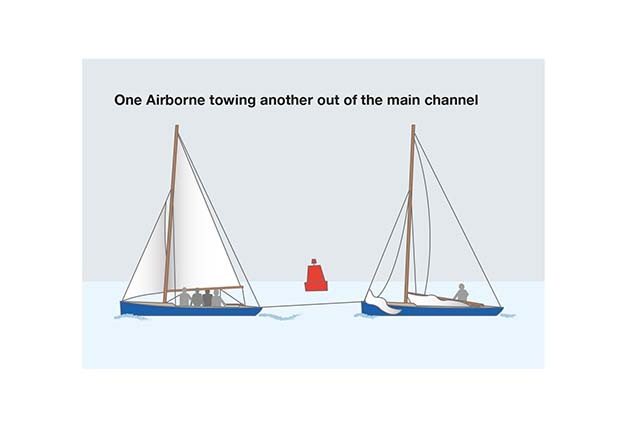 A diagram showing One Airborne towing another out of the main channel