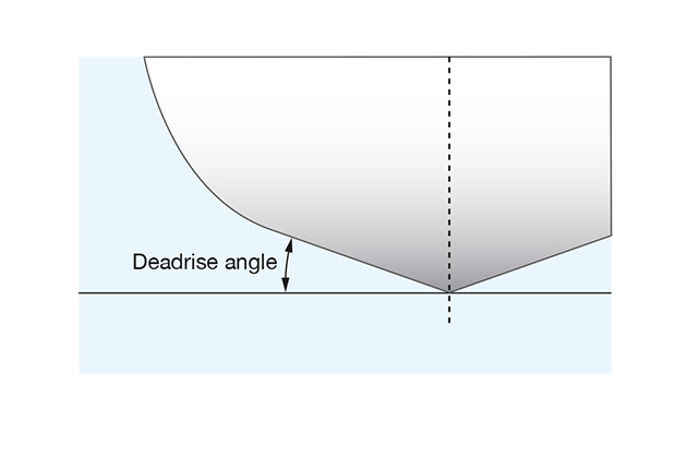 A diagram showing deadrise yacht hull