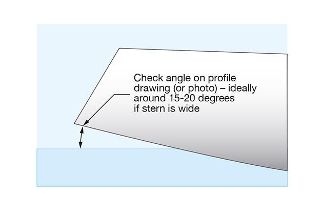 A diagram showing wave slap