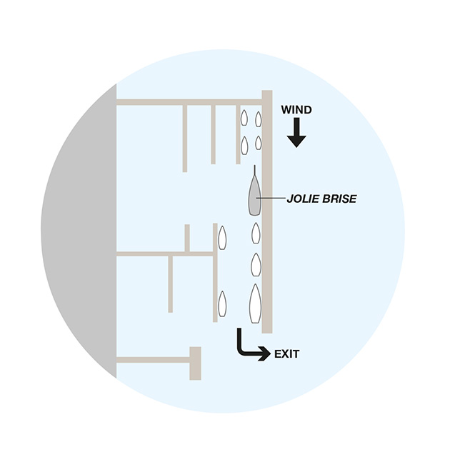 A diagram showing how to get out of a tight berth