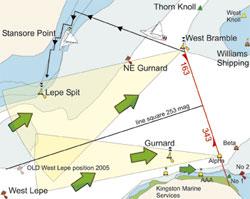 Cowes - squadron line