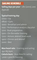 percy schedule