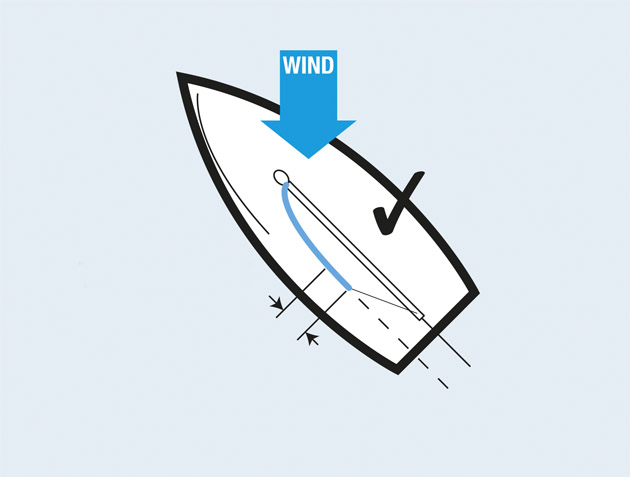 5 tips on mainsail trimming – Yachting World