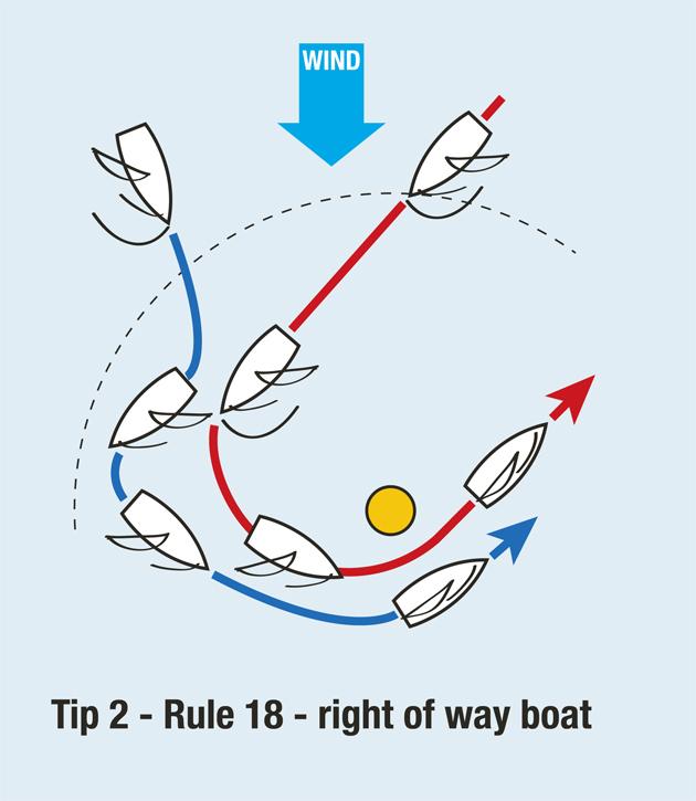 5 tips: the leeward mark – Yachting World