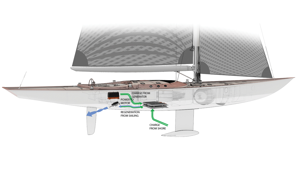 hybrid-sailing-systems-spirit-111