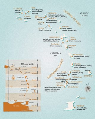 caribbean-sailing-map