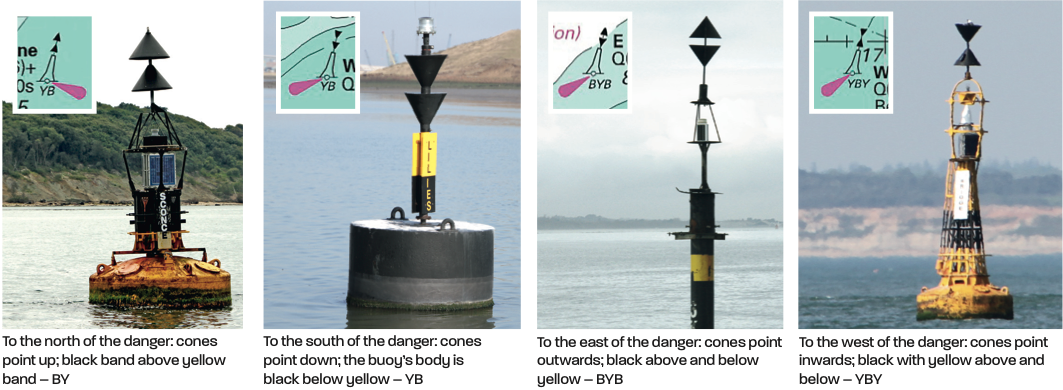 Navigation Essential Buoys And Marks Ybw