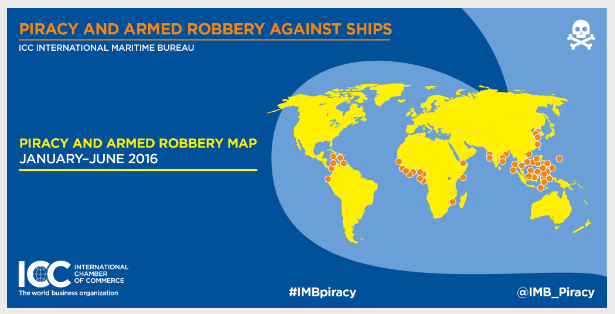 Piracy in the Horn of Africa