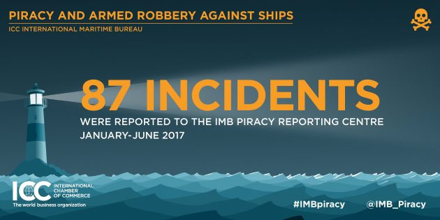 A graphic showing the fall in sea piracy between January and June 2017