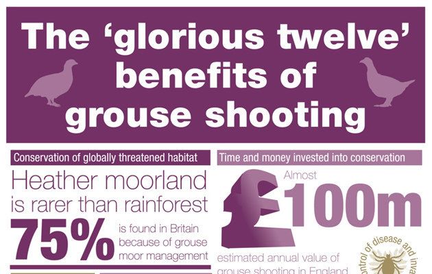 Benefits of grouse shooting BASC